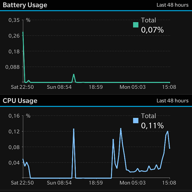 Huge Skype Battery Drain in System Category-img_20140113_151104.png