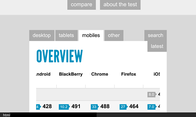 BlackBerry has the best browser-img_20140623_180532.png