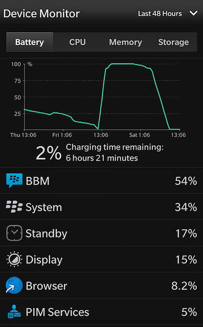 HELP | BB10 Battery & Network issue-crf.png