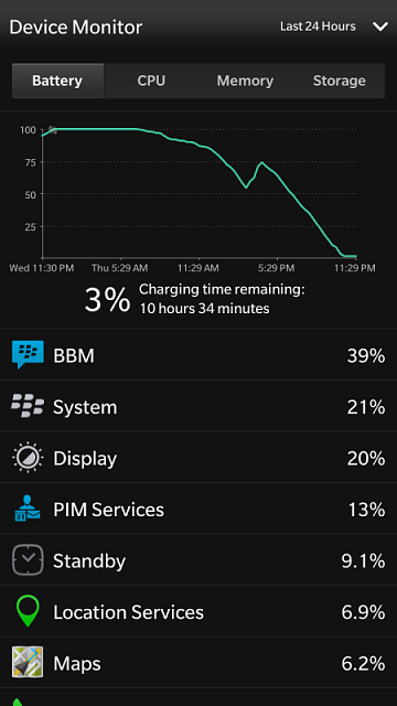 BBM is killing the battery-img_20140703_233916.png