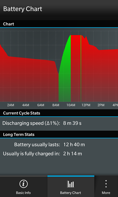 HELP | BB10 Battery & Network issue-img_20140711_174041.png
