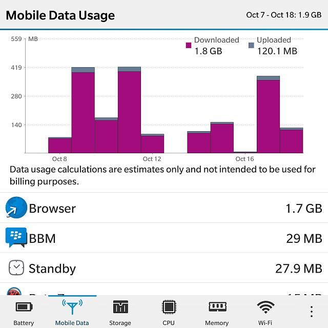 Any Info on When BlackBerry Will Get a Data Monitor Within its OS?-img_20141018_190037.jpg