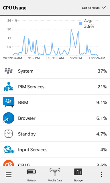 Choppy swiping, high system usage on Z30-img_20141121_093619.png