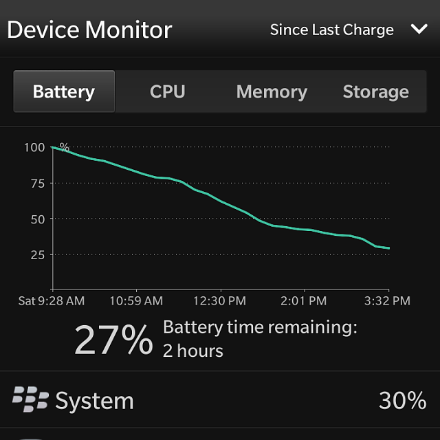 Blackberry 10.2.1.3442 Battery Life-img_20141122_153729.png