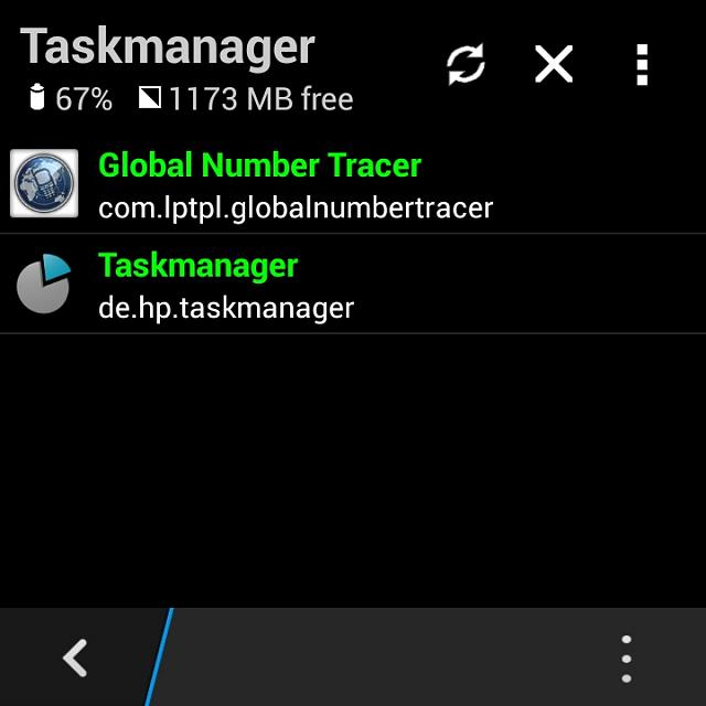 What's is Global Number Tracer?-image.jpg