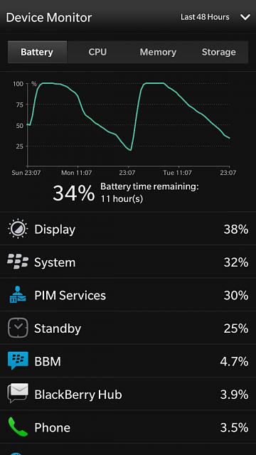 POSSIBLE SOLUTION  - BBM Battery Drain issue-imageuploadedbycb-forums1421172943.885837.jpg