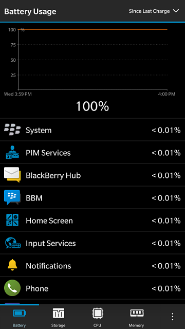 Device Monitor BAR?  missing mobile data from past couple leaks...-img_20150128_160102.png