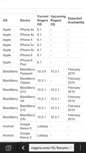 (rumor) 10.3.1 being released directly by BlackBerry!!!-img_20150205_075300.png