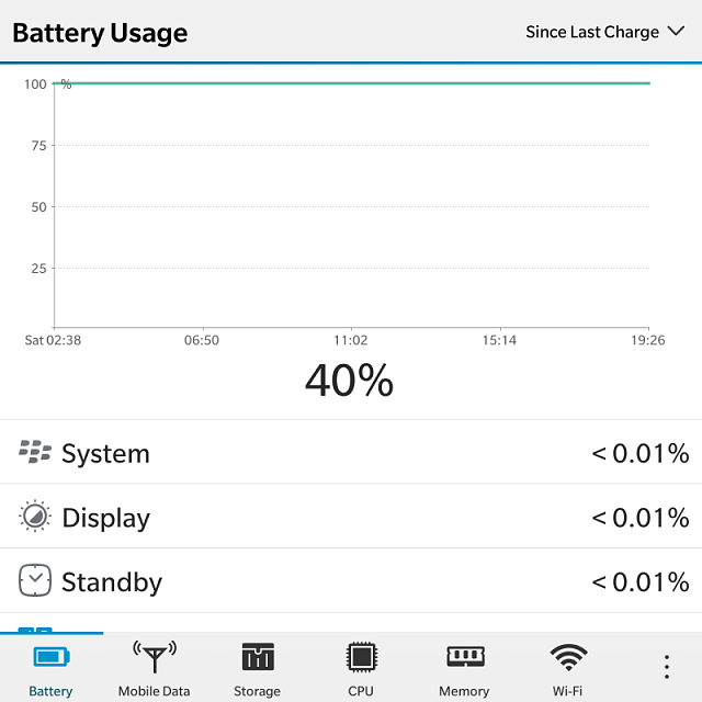 Device Monitor-img_20150207_193626.png