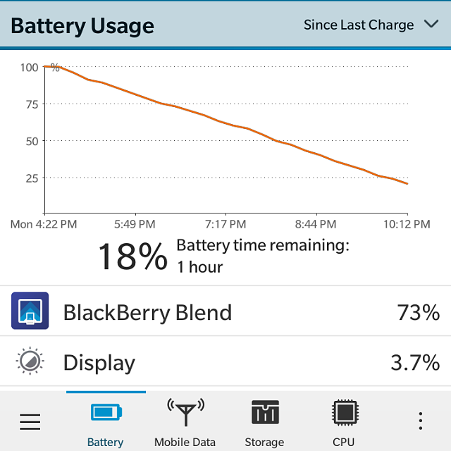 BlackBerry Blend killing my battery-blend-draining-battery.png