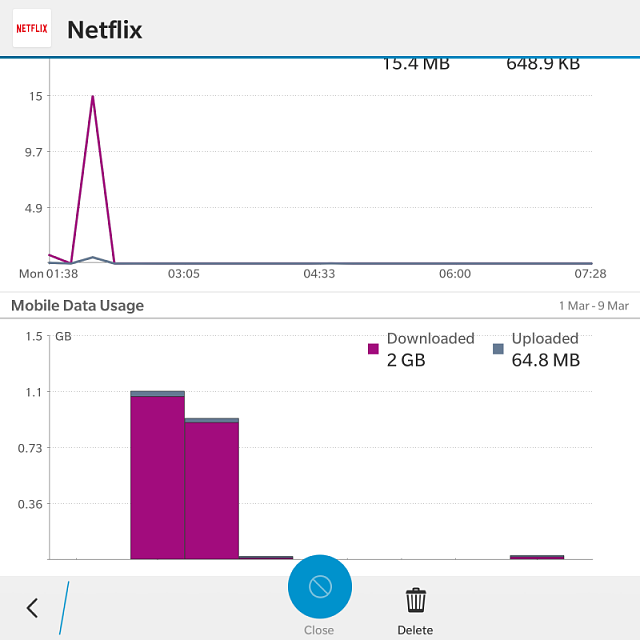 Android Player very high data usage-img_20150309_074728.png