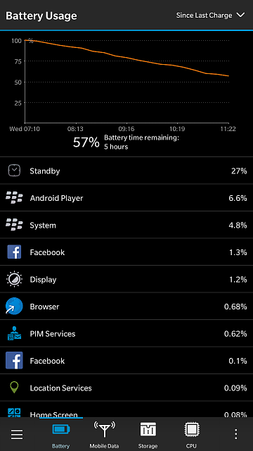 Blackberry 10 OS Battery Drain Standby-battery-drain.png