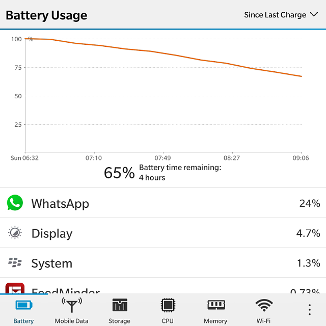 Whats wrong with new Whatsapp version 2.12.1.2, drain so much battery!-img_20150426_091111.png