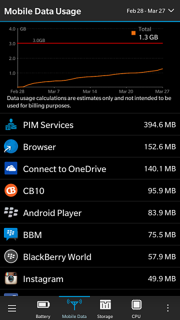 Data Usage Monitor Underestimating Compared to Carrier Reported Use-img_20150428_151225.png