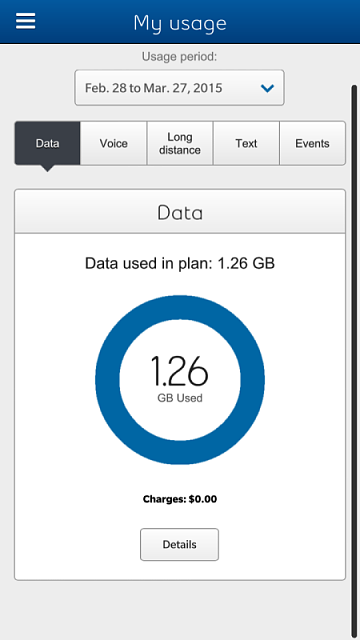 Data Usage Monitor Underestimating Compared to Carrier Reported Use-img_20150428_151210.png