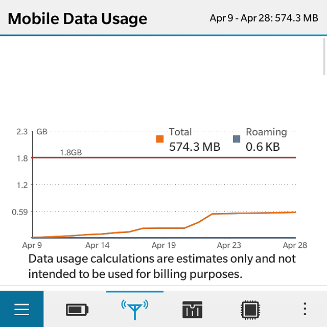Data Usage Monitor Underestimating Compared to Carrier Reported Use-img_20150428_162447.png