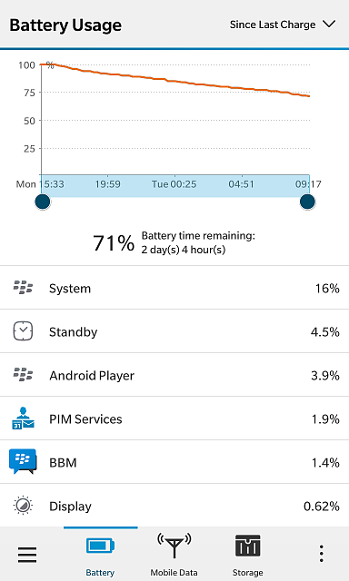 bbm data and battery use-img_20150526_091951.png