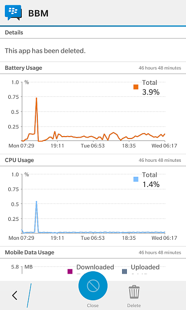 bbm data and battery use-img_20150527_062027.png