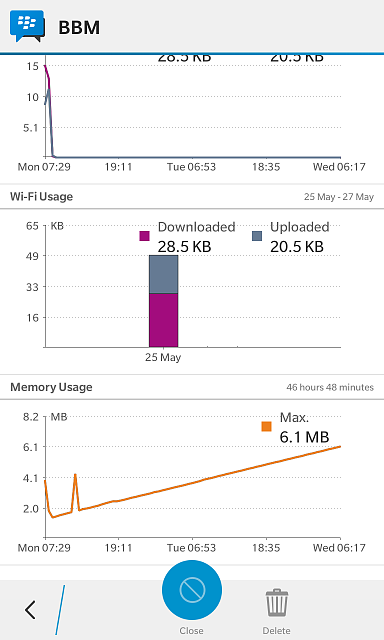 bbm data and battery use-img_20150527_062009.png