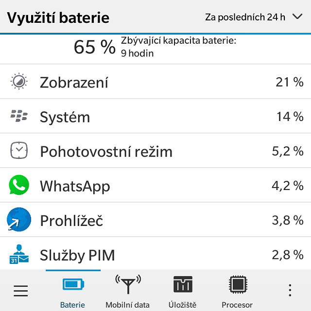 BlackBerry 10.3.2 system usage-img_20150917_090746.png