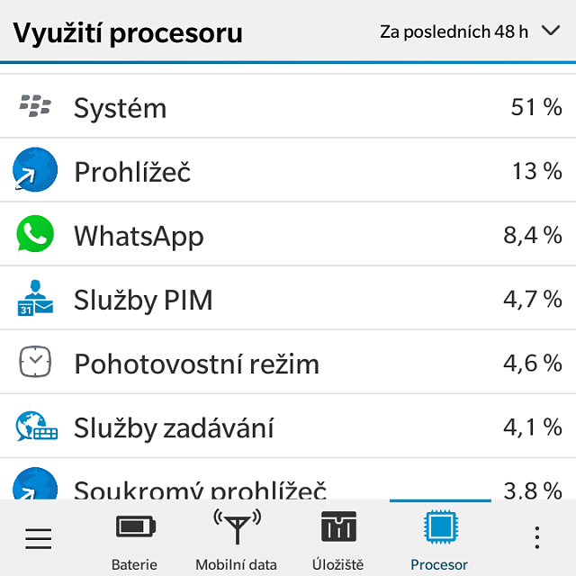 BlackBerry 10.3.2 system usage-img_20150917_090810.png