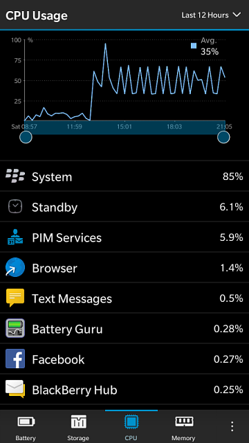 Any updates on high system usage bug?-img_20150926_210700.png