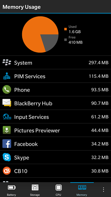 Any updates on high system usage bug?-img_20150928_030859.png