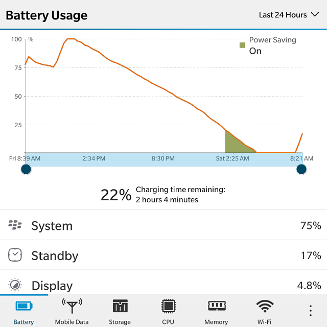 .2836 and Battery Drain-img_20160116_082501.png