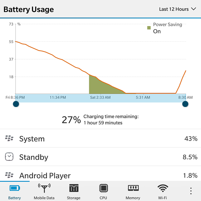.2836 and Battery Drain-img_20160116_083406.png