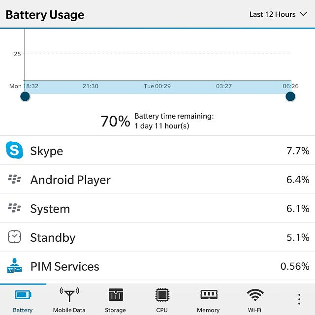 Battery Consumption - what is Android player please?-img_20180102_063006.jpg