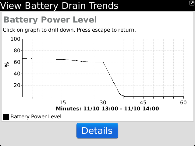 Battery Level Dropping to Zero-screen_20121112_222342.jpg