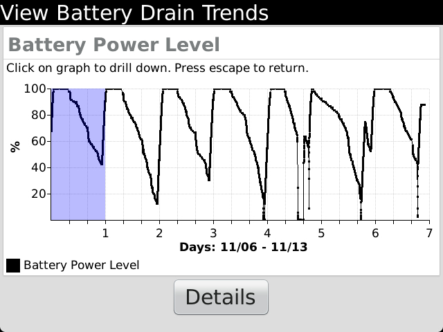 Battery Level Dropping to Zero-screen_20121112_220716.jpg