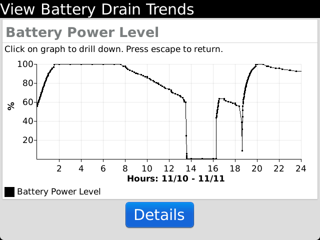 Battery Level Dropping to Zero-screen_20121112_222254.jpg