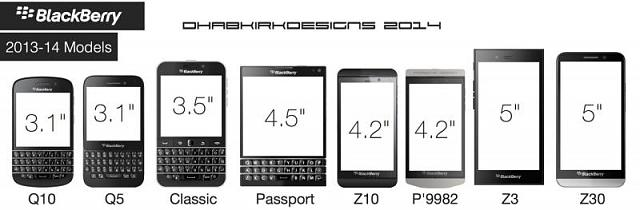 Dimensions of Classic?-crackberry-phones.jpg
