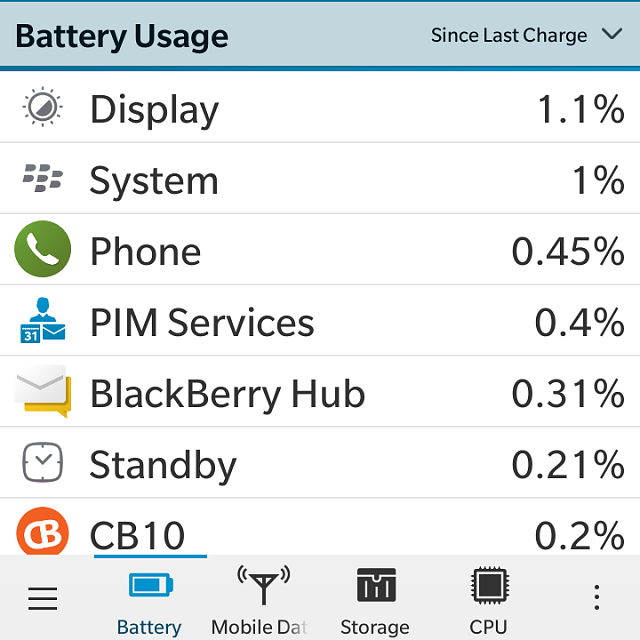The Classic Battery Thread-img_20141222_195942.png