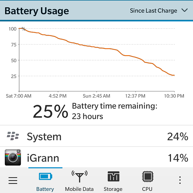 Blackberry Classic Battery Life!-img_20150118_223500.png