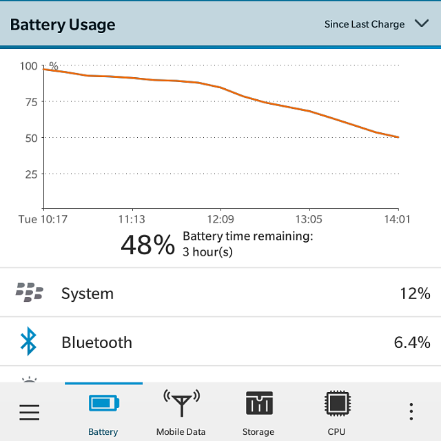 Bluetooth is draining a lot of the classics battery-img_20150120_140528.png