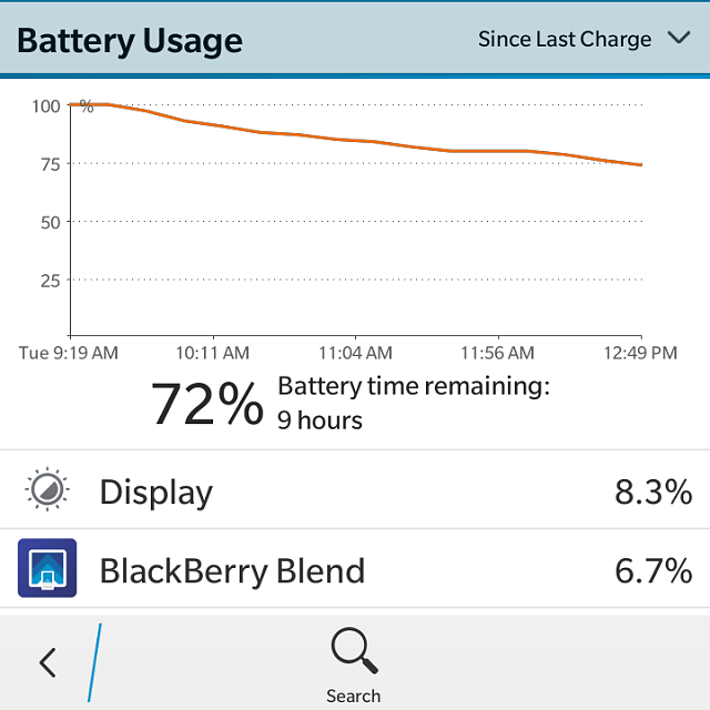 After having the Classic for 3 weeks BB is slowly convincing me the transition to BB10 isn't so bad.-img_20150120_125219.png
