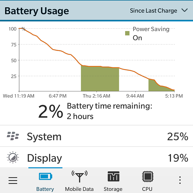 Battery Life?-img_20150205_171508.png