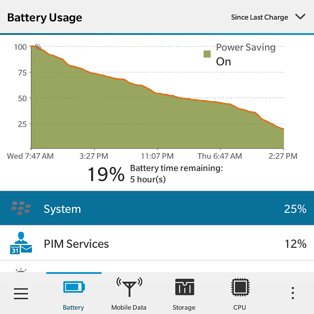 Can't get over the amazing battery life.-img_20150212_143003.png