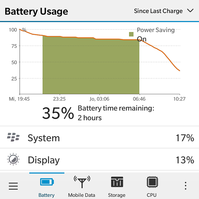 Can't get over the amazing battery life.-img_20150212_103121.png