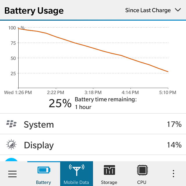 Classic users how's your battery life?-img_20150318_171409.png