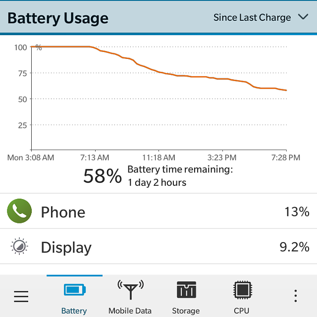 Classic users how's your battery life?-img_20150316_192951.png