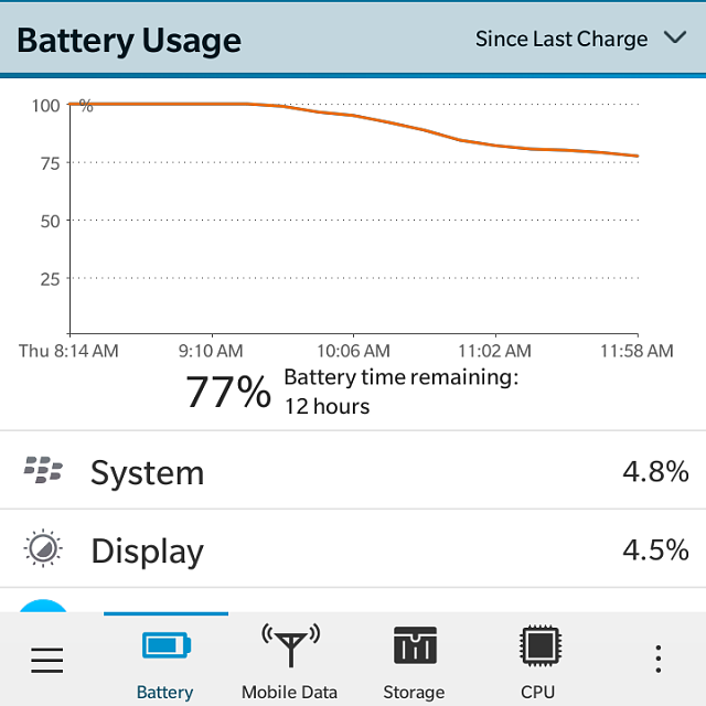 Classic users how's your battery life?-img_20150319_115929.png