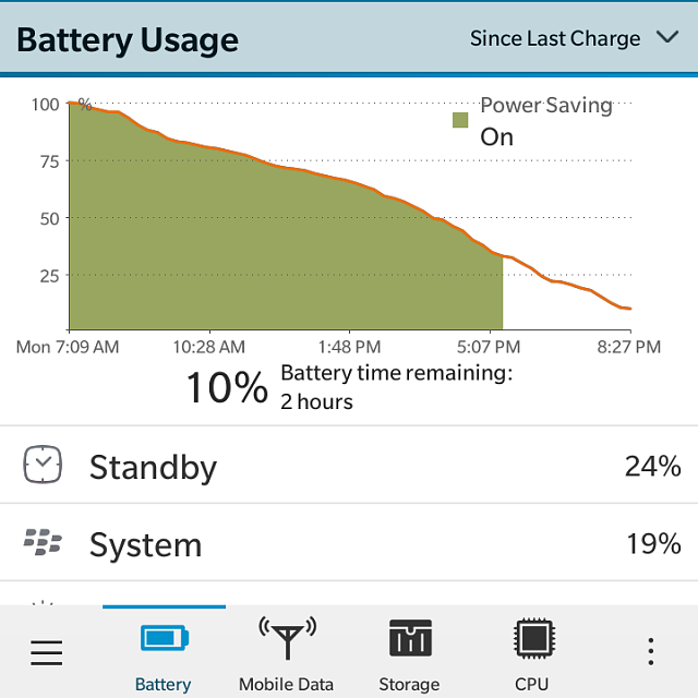 Classic users how's your battery life?-img_20150330_202853.png