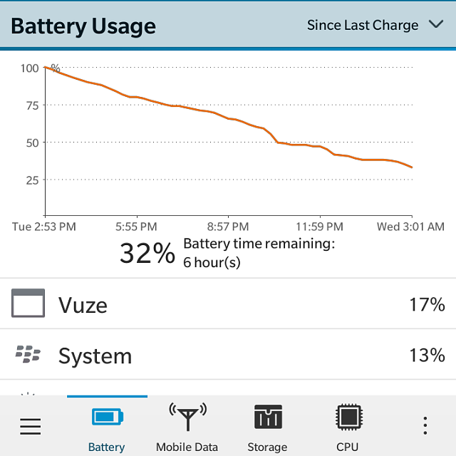 I factory reseted my phone because of problem now it shows vuze is using 17% of my battery-img_20150401_030518.png
