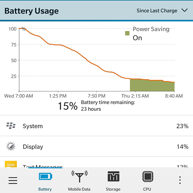 Classic users how's your battery life?-img_20150402_084135.png