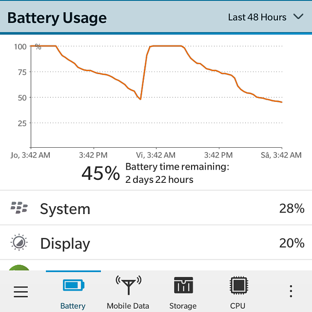 Classic users how's your battery life?-img_20150404_034431.png