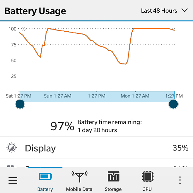"Major battery life issue (60% drop in 3 hours, most of it as ""Standby""), on 10.3.1-img_20150713_133123.png"