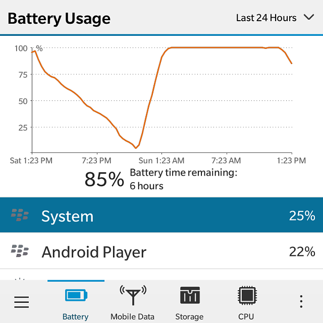 "Major battery life issue (60% drop in 3 hours, most of it as ""Standby""), on 10.3.1-img_20150719_132613.png"